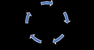 מעגל קוצר הנשימה