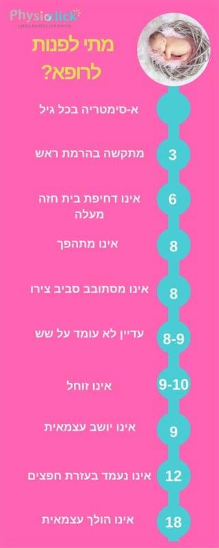 התפתחות תינוקות - אבני דרך עיקריות